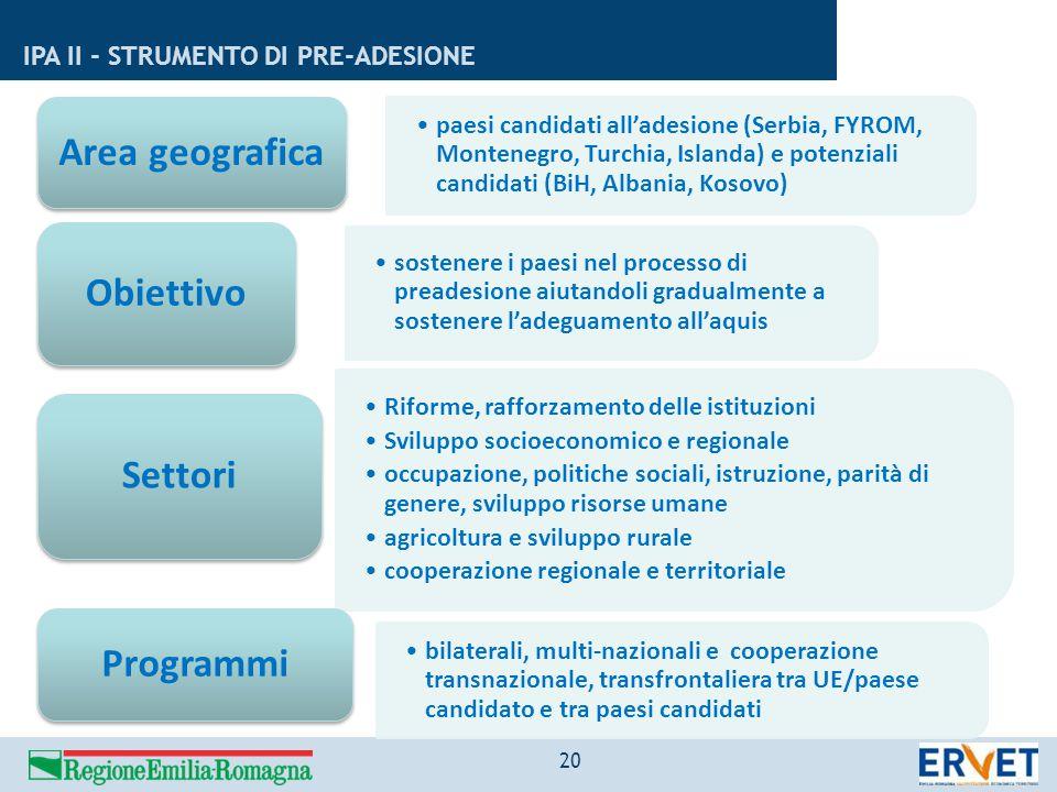 Area geografica Obiettivo Settori Programmi