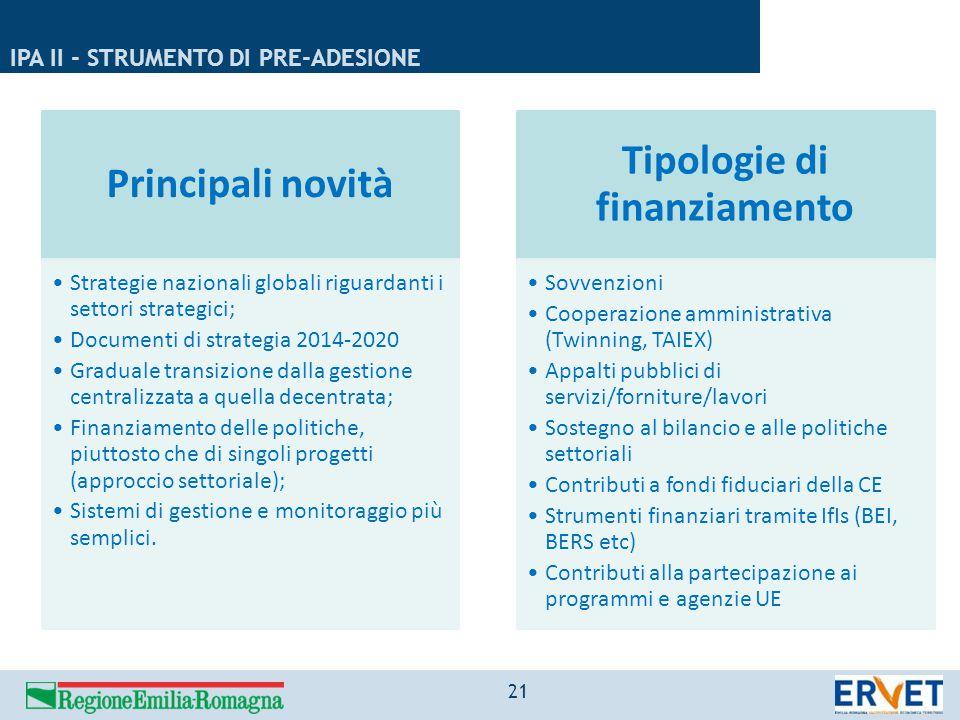 Tipologie di finanziamento