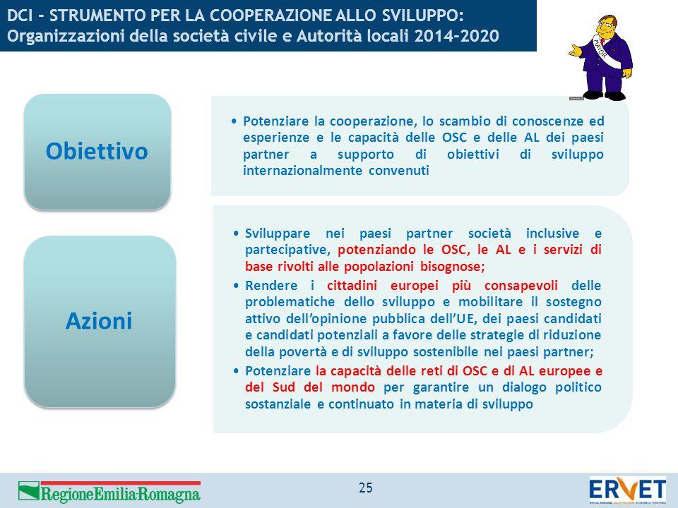 Obiettivo Azioni DCI - STRUMENTO PER LA COOPERAZIONE ALLO SVILUPPO: