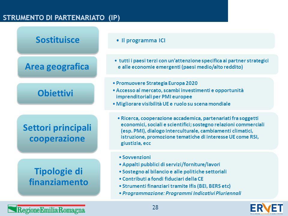 Settori principali cooperazione Tipologie di finanziamento