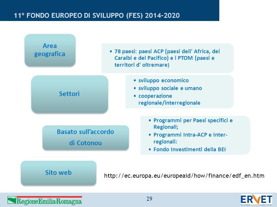 11° FONDO EUROPEO DI SVILUPPO (FES) 2014-2020