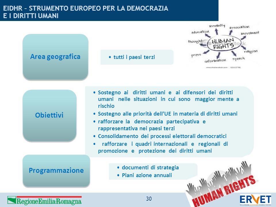 Area geografica Obiettivi Programmazione