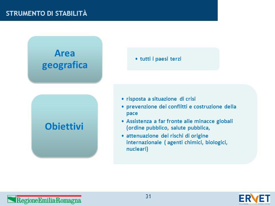 Area geografica Obiettivi