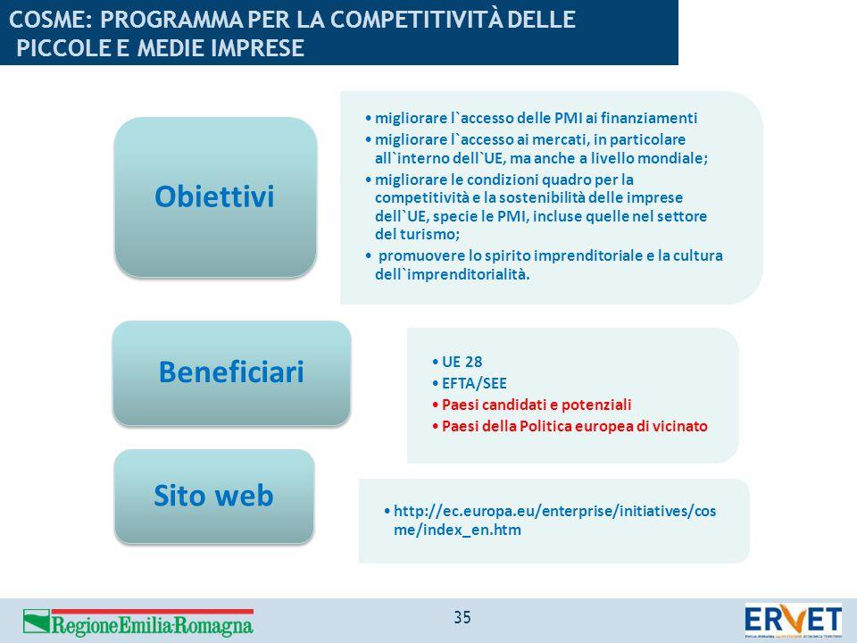 Obiettivi Beneficiari Sito web