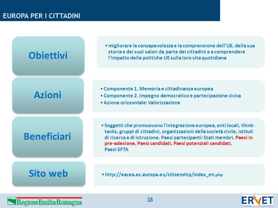 Obiettivi Azioni Beneficiari Sito web