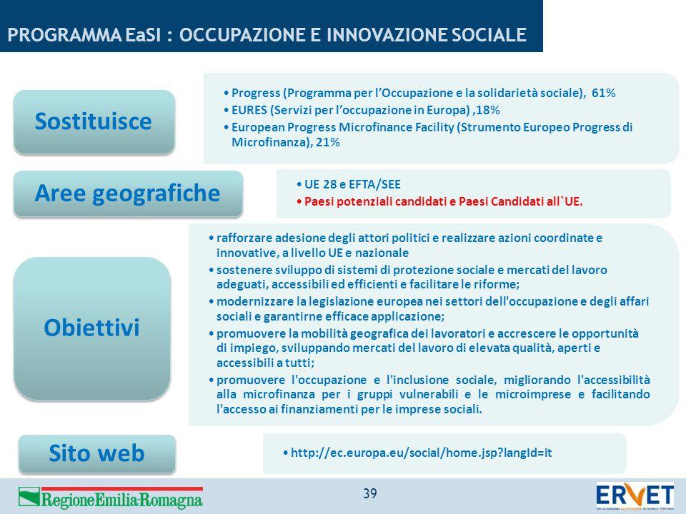 PROGRAMMA EaSI : OCCUPAZIONE E INNOVAZIONE SOCIALE