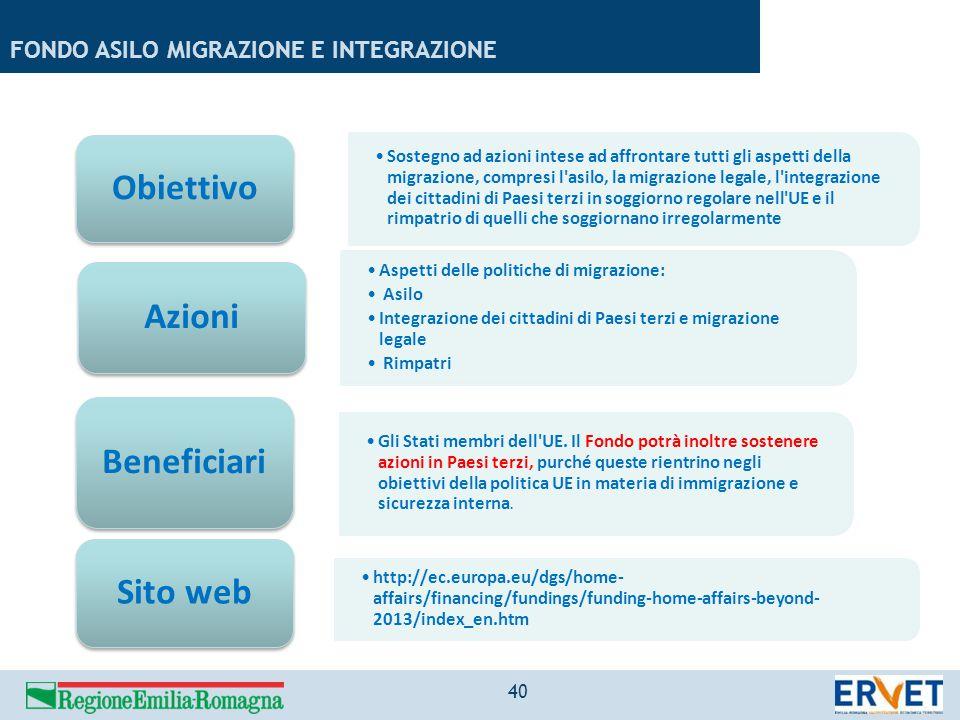 Obiettivo Azioni Beneficiari Sito web
