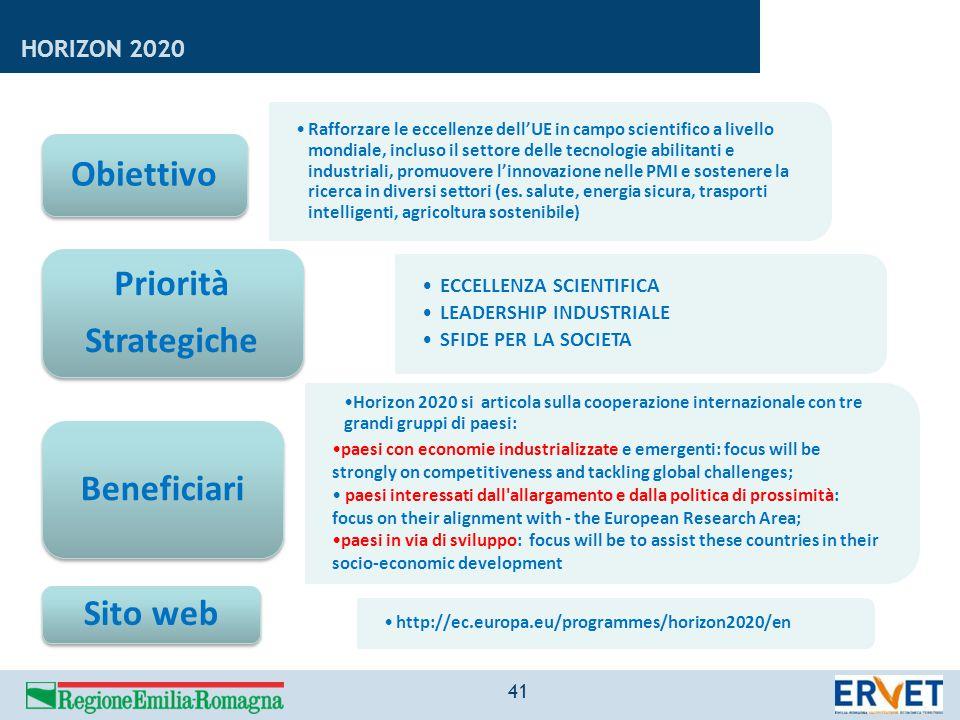 Obiettivo Priorità Strategiche Beneficiari Sito web