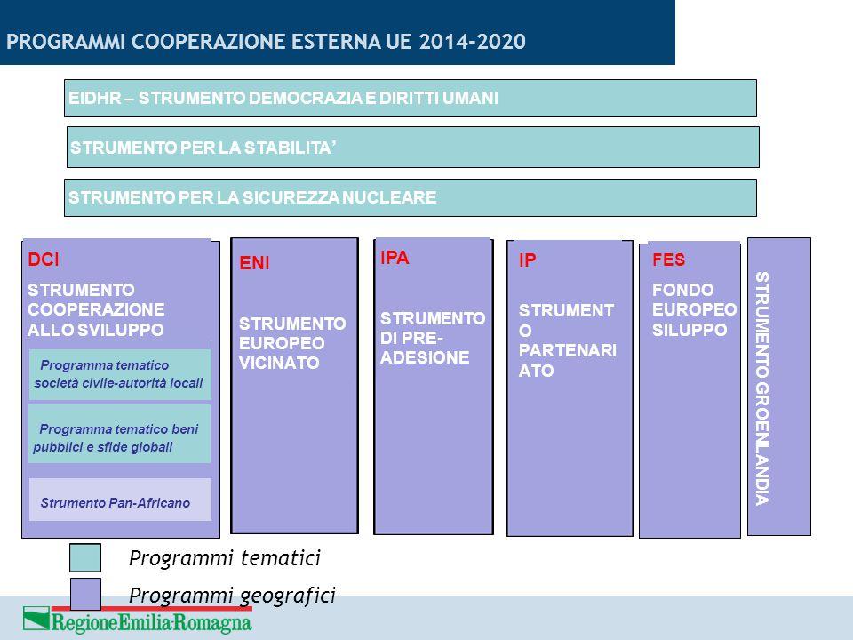 PROGRAMMI COOPERAZIONE ESTERNA UE 2014-2020