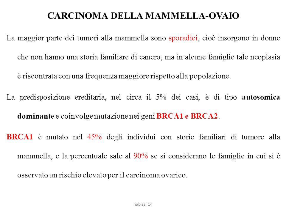 CARCINOMA DELLA MAMMELLA-OVAIO