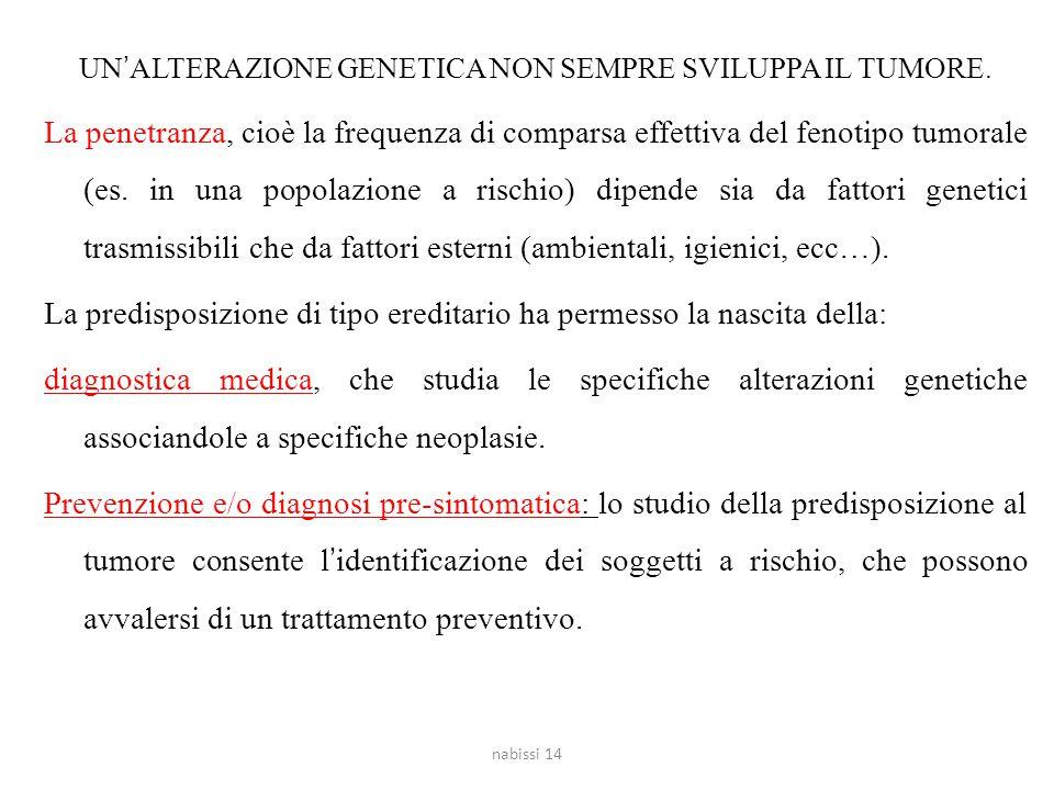 UN'ALTERAZIONE GENETICA NON SEMPRE SVILUPPA IL TUMORE.