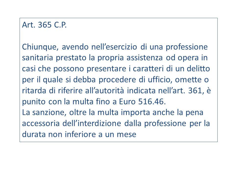 Art. 365 C.P.