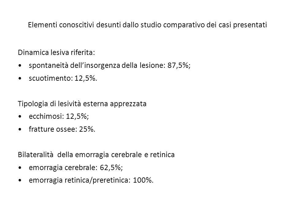 Elementi conoscitivi desunti dallo studio comparativo dei casi presentati