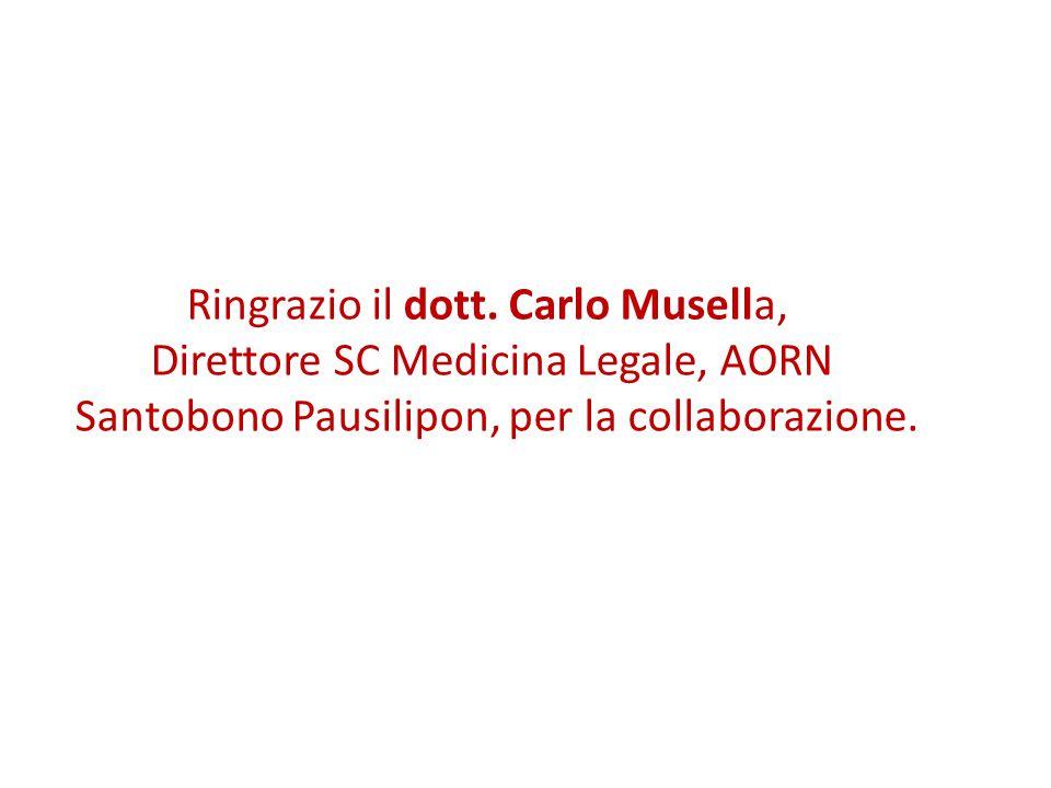 Ringrazio il dott. Carlo Musella, Direttore SC Medicina Legale, AORN