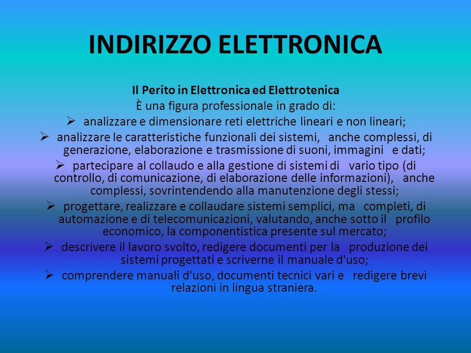 INDIRIZZO ELETTRONICA
