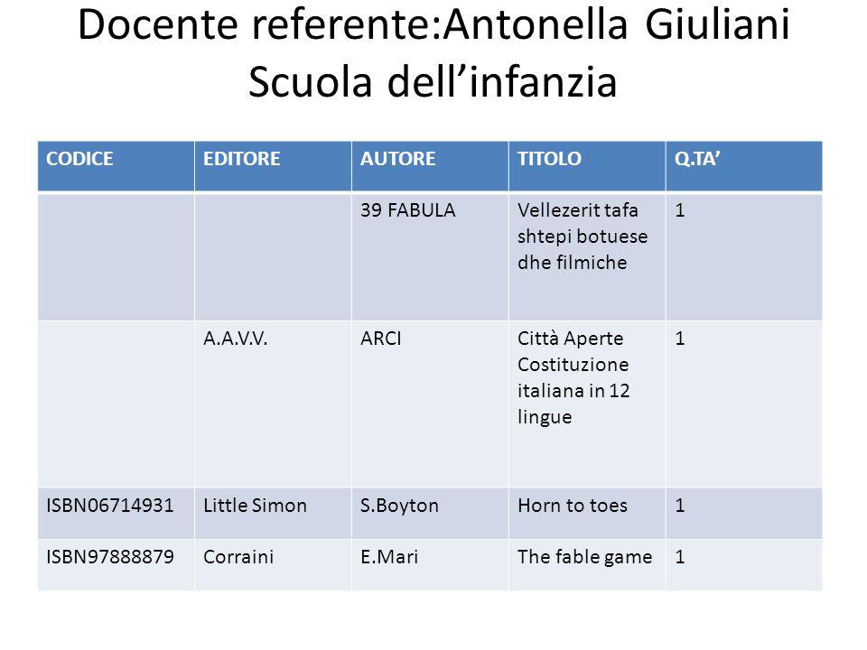Docente referente:Antonella Giuliani Scuola dell'infanzia