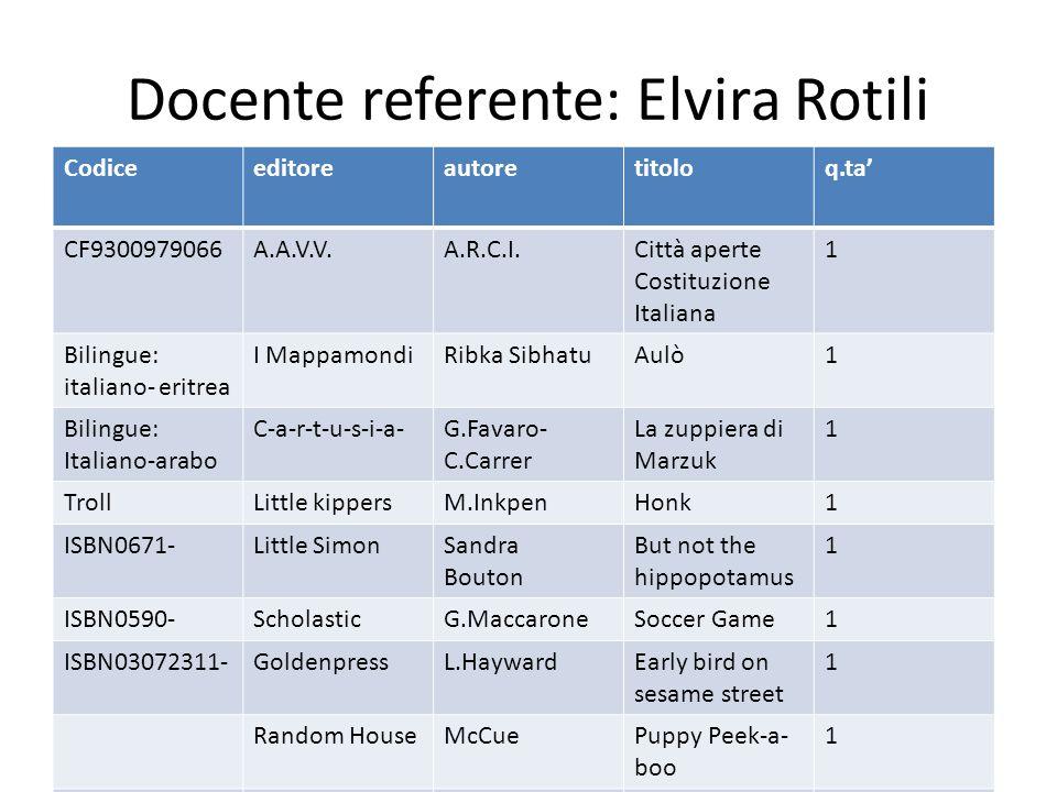 Docente referente: Elvira Rotili