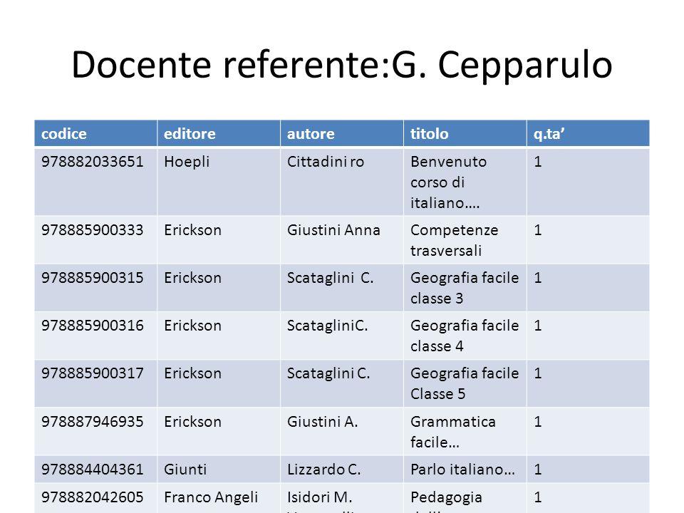 Docente referente:G. Cepparulo