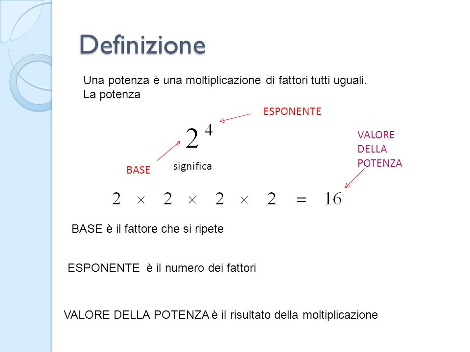 Definizione Una potenza è una moltiplicazione di fattori tutti uguali.