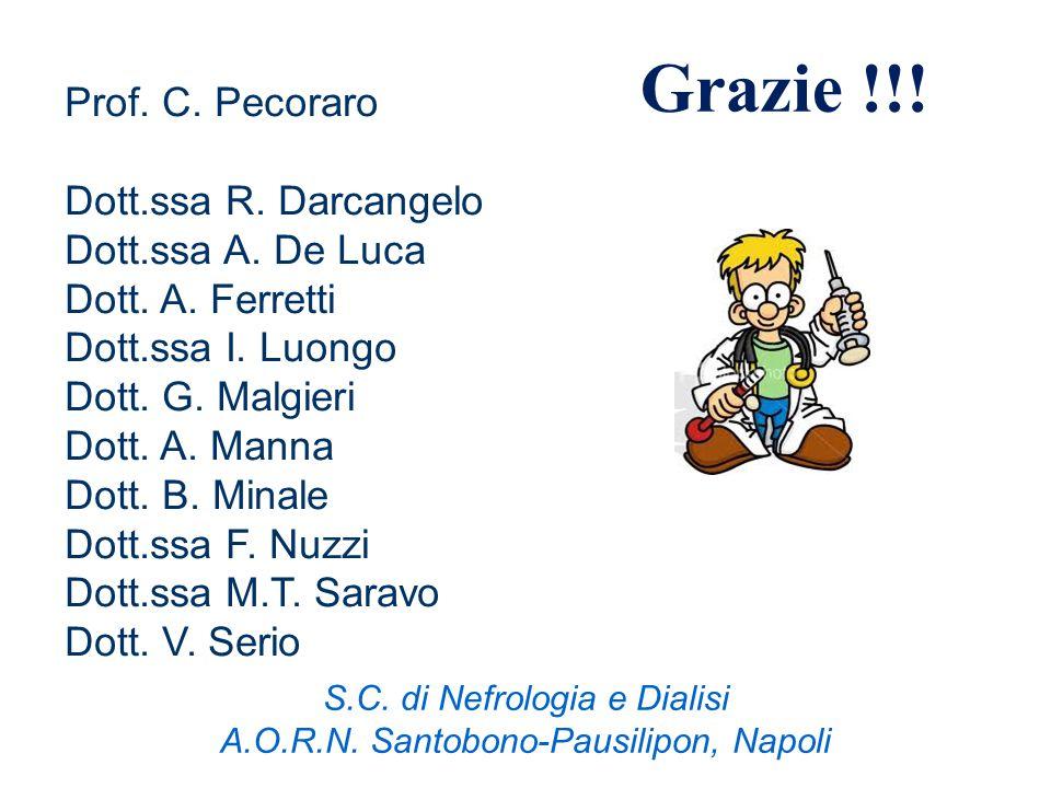 Grazie !!! Prof. C. Pecoraro Dott.ssa R. Darcangelo