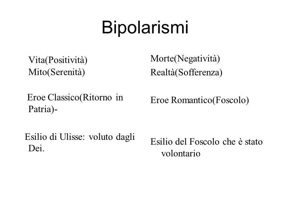 Bipolarismi Vita(Positività) Mito(Serenità) Morte(Negatività)