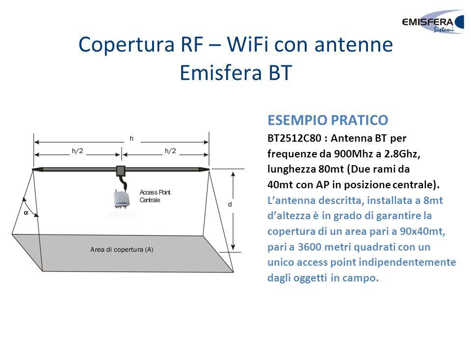 Copertura RF – WiFi con antenne Emisfera BT