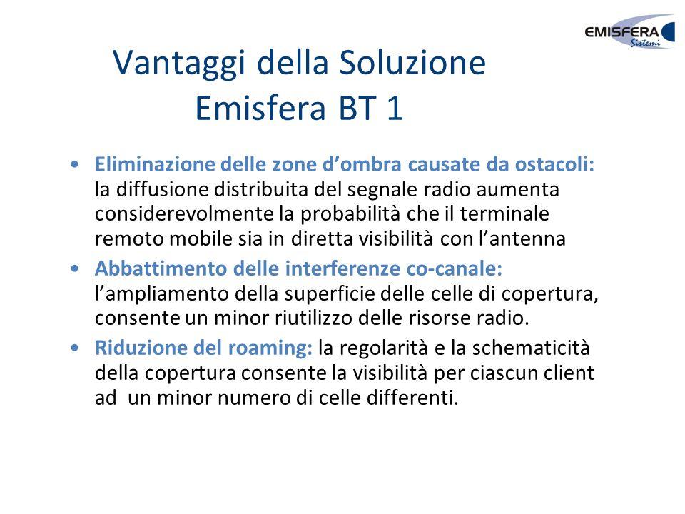 Vantaggi della Soluzione Emisfera BT 1