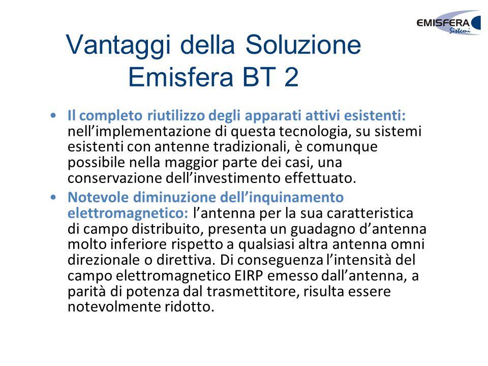 Vantaggi della Soluzione Emisfera BT 2