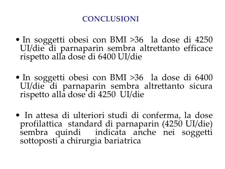 CONCLUSIONI In soggetti obesi con BMI >36 la dose di 4250 UI/die di parnaparin sembra altrettanto efficace rispetto alla dose di 6400 UI/die.