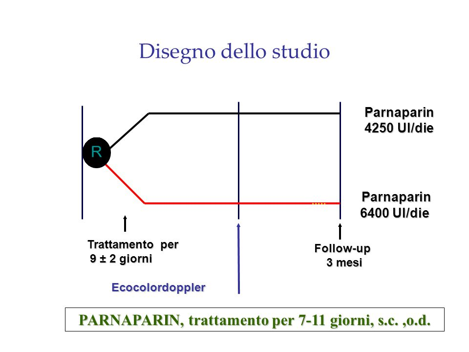 PARNAPARIN, trattamento per 7-11 giorni, s.c. ,o.d.