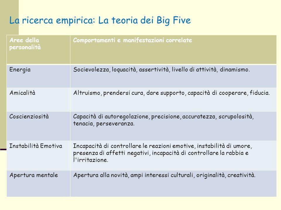 La ricerca empirica: La teoria dei Big Five