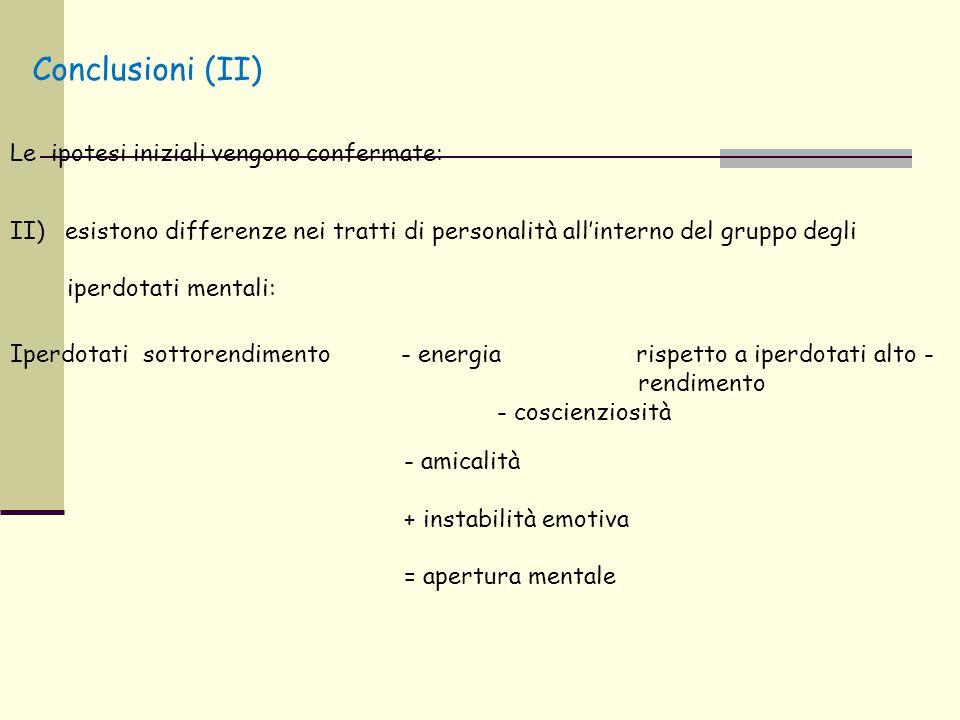 Conclusioni (II) Le ipotesi iniziali vengono confermate: