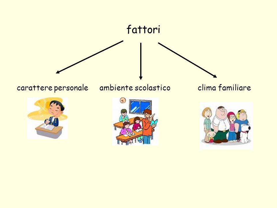 fattori carattere personale ambiente scolastico clima familiare