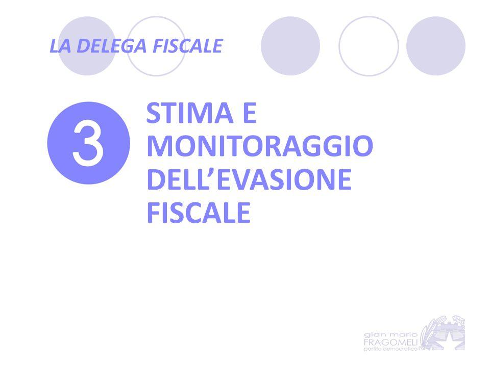 STIMA E MONITORAGGIO DELL'EVASIONE FISCALE
