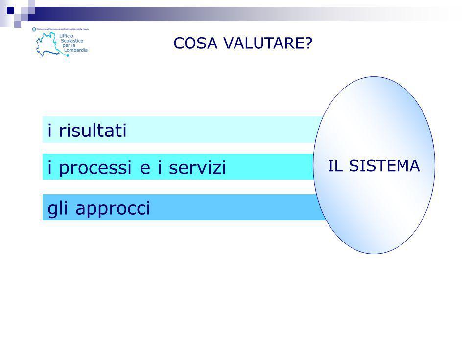 i risultati i processi e i servizi gli approcci COSA VALUTARE