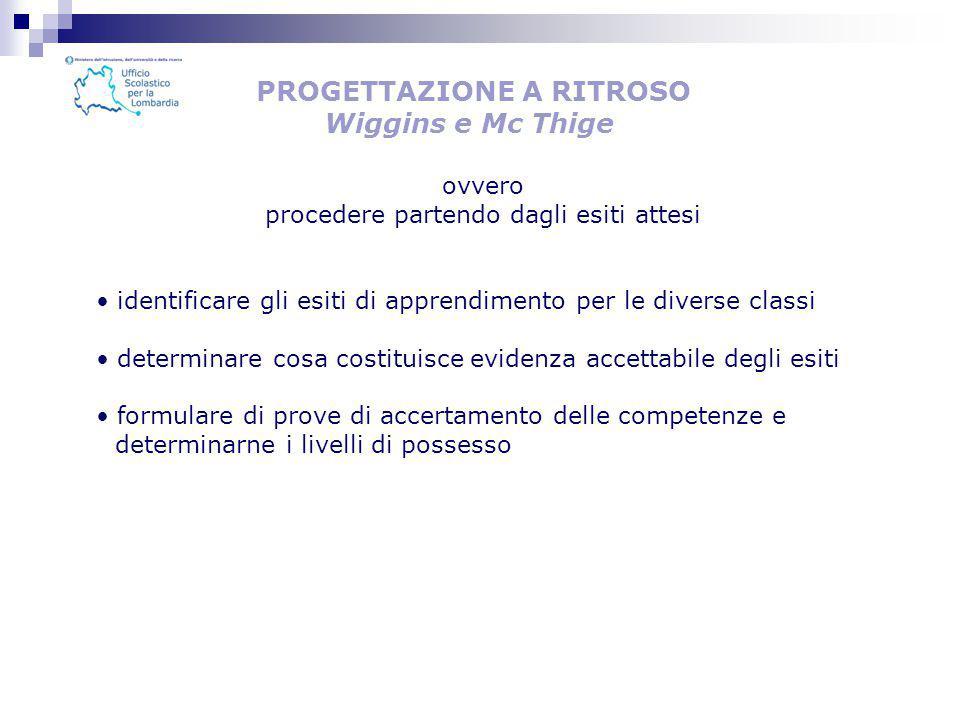 PROGETTAZIONE A RITROSO Wiggins e Mc Thige