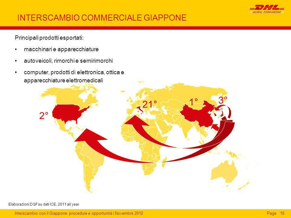 INTERSCAMBIO COMMERCIALE GIAPPONE