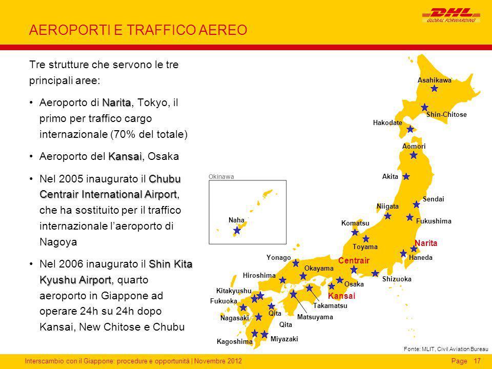 AEROPORTI E TRAFFICO AEREO