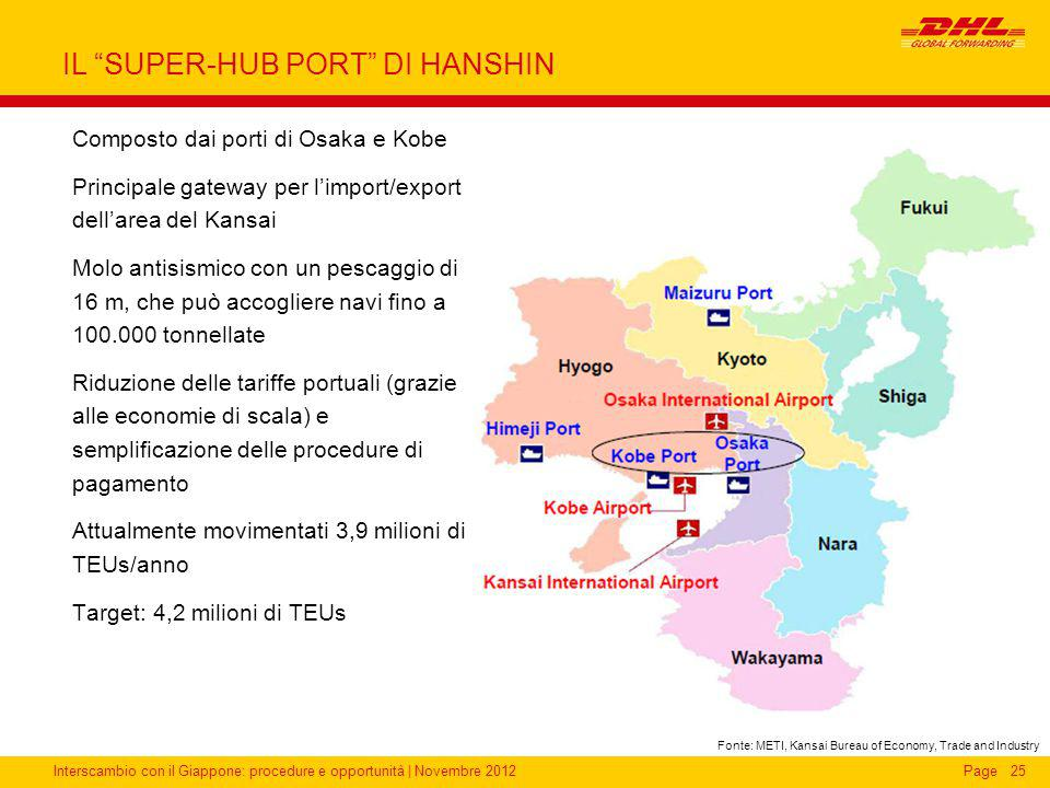 IL SUPER-HUB PORT DI HANSHIN