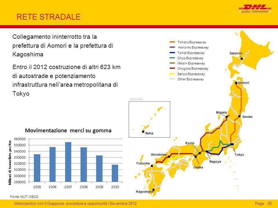 RETE STRADALE Collegamento ininterrotto tra la prefettura di Aomori e la prefettura di Kagoshima.