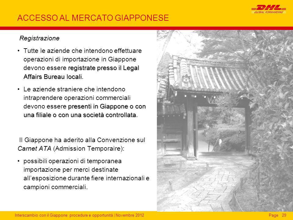 ACCESSO AL MERCATO GIAPPONESE
