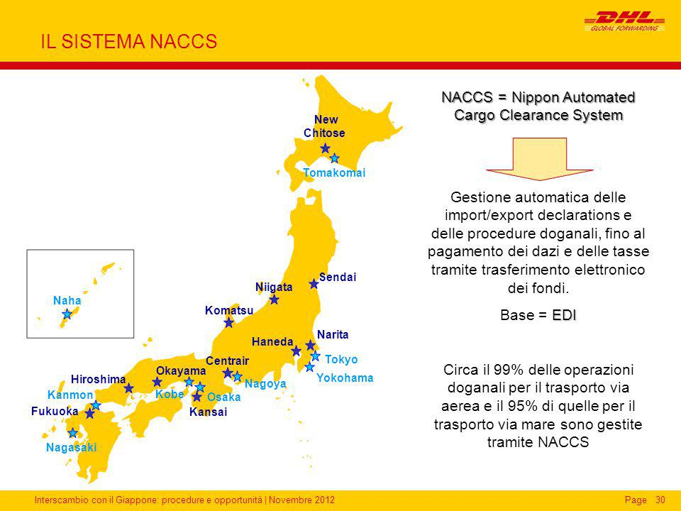 NACCS = Nippon Automated Cargo Clearance System