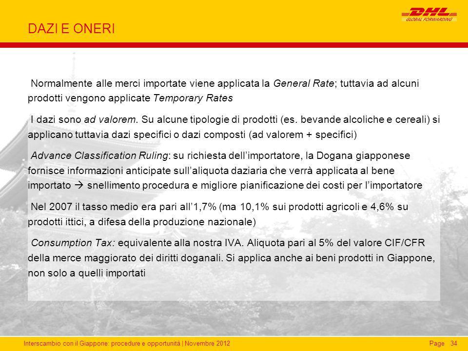 DAZI E ONERI Normalmente alle merci importate viene applicata la General Rate; tuttavia ad alcuni prodotti vengono applicate Temporary Rates.