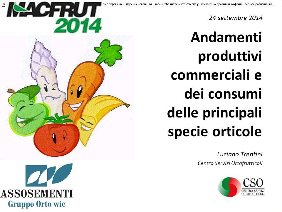 24 settembre 2014 Andamenti produttivi commerciali e dei consumi delle principali specie orticole.