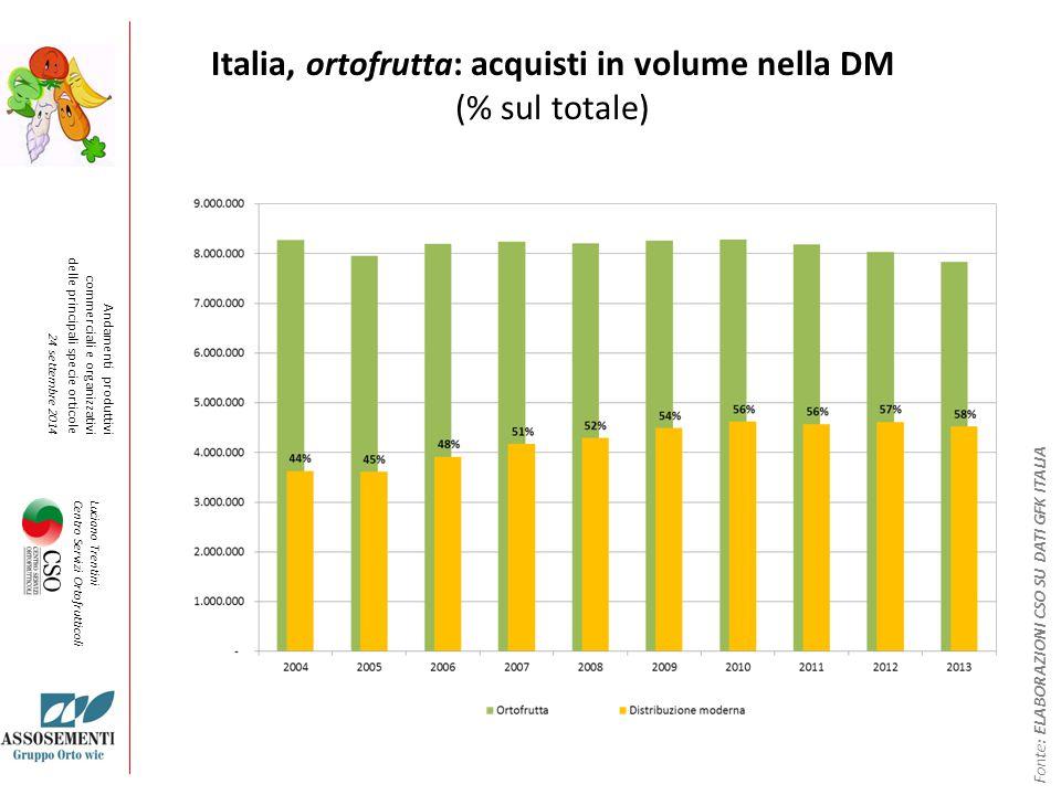 Italia, ortofrutta: acquisti in volume nella DM