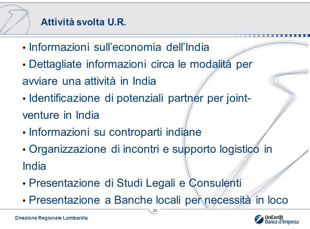 Informazioni sull'economia dell'India