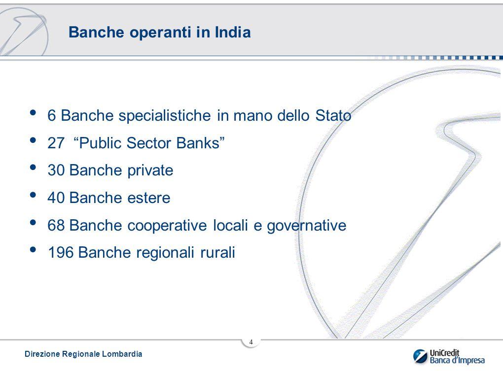Banche operanti in India