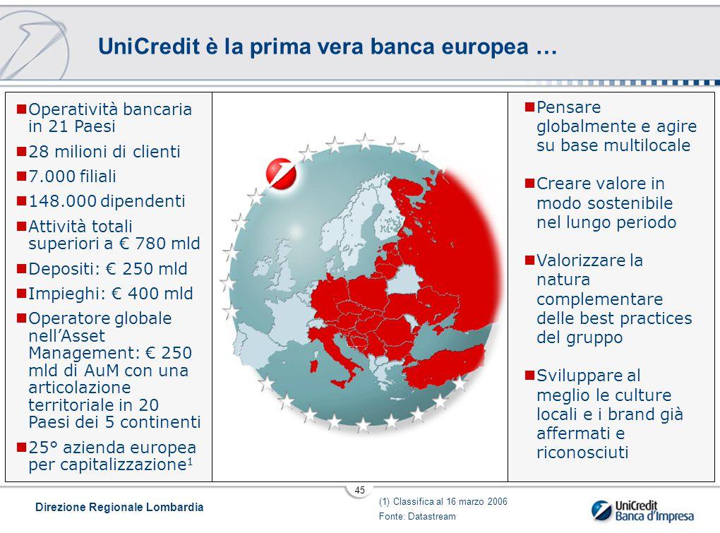 UniCredit è la prima vera banca europea …