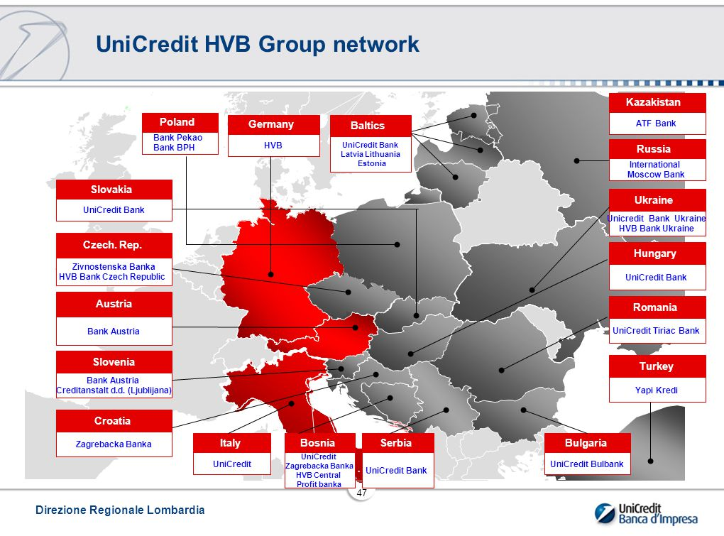 UniCredit HVB Group network