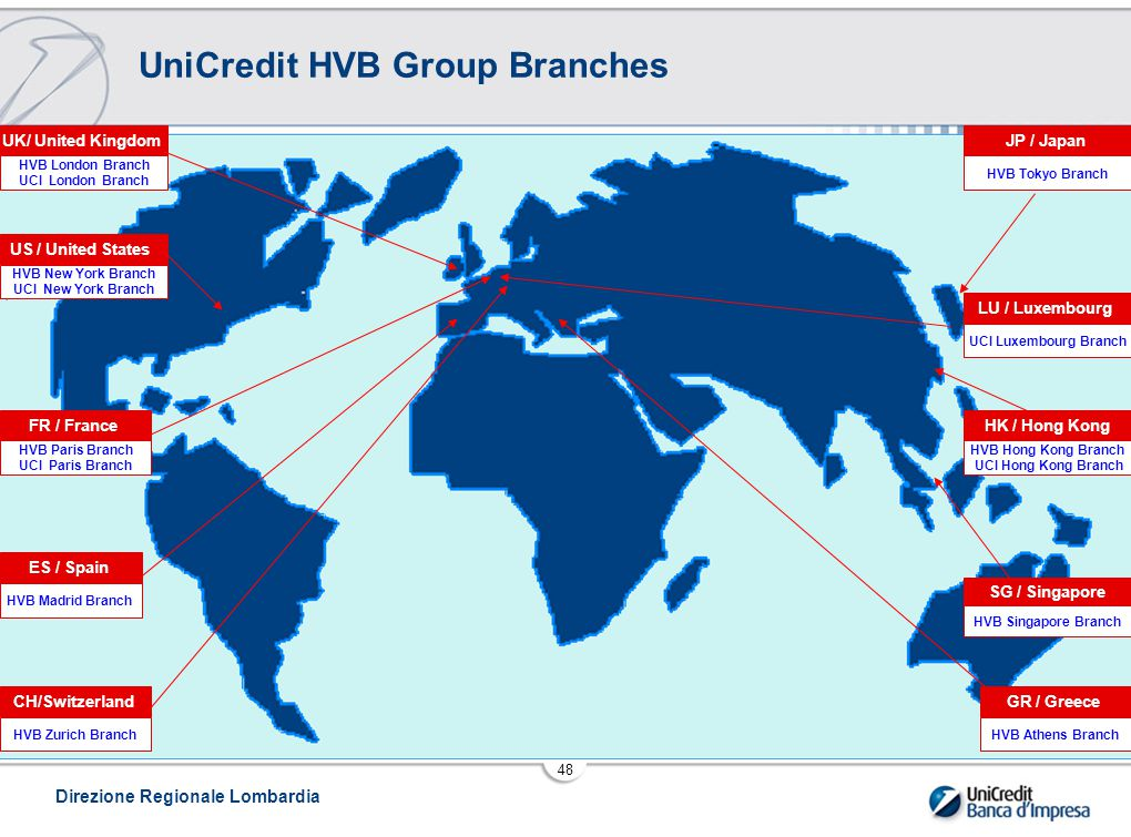 UniCredit HVB Group Branches